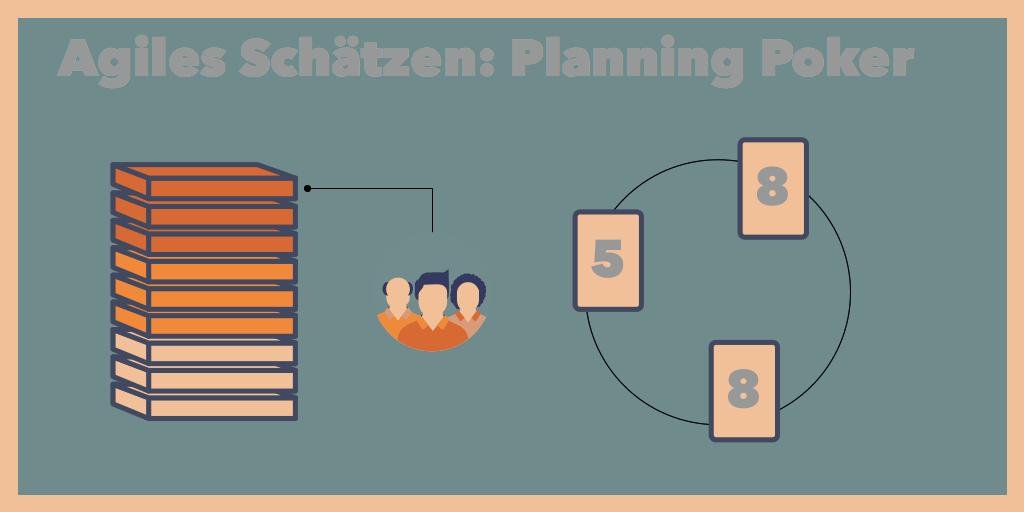 agiles Schätzen: Planning Poker
